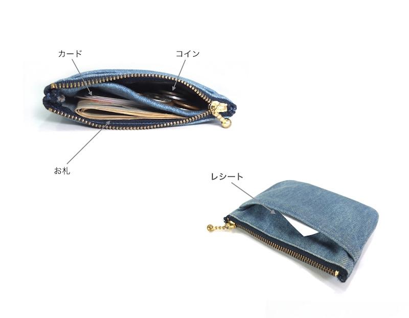 ミニ財布の使い方